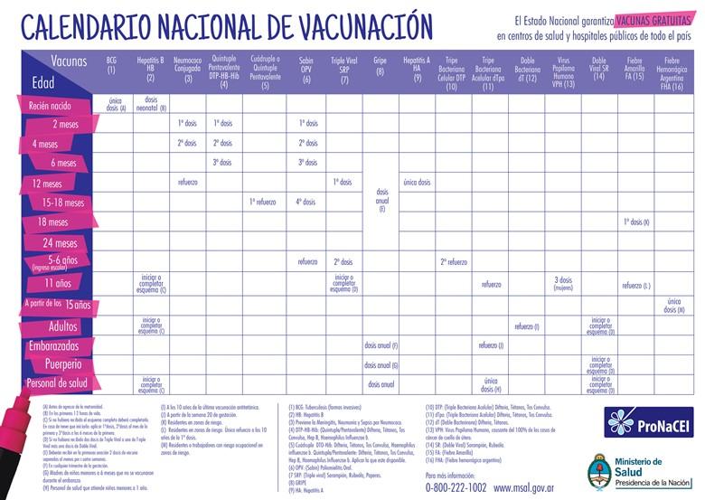 ... : TRES NUEVAS VACUNAS SE AGREGAN AL CALENDARIO DE VACUNACIÓN 2015